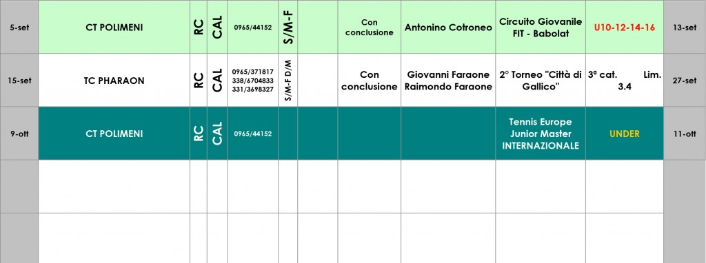 caltorneiagg160620155