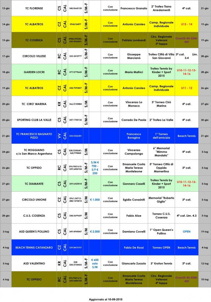 calendario tornei agg 100920153