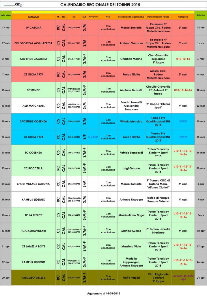 calendariotorneiagg160920151