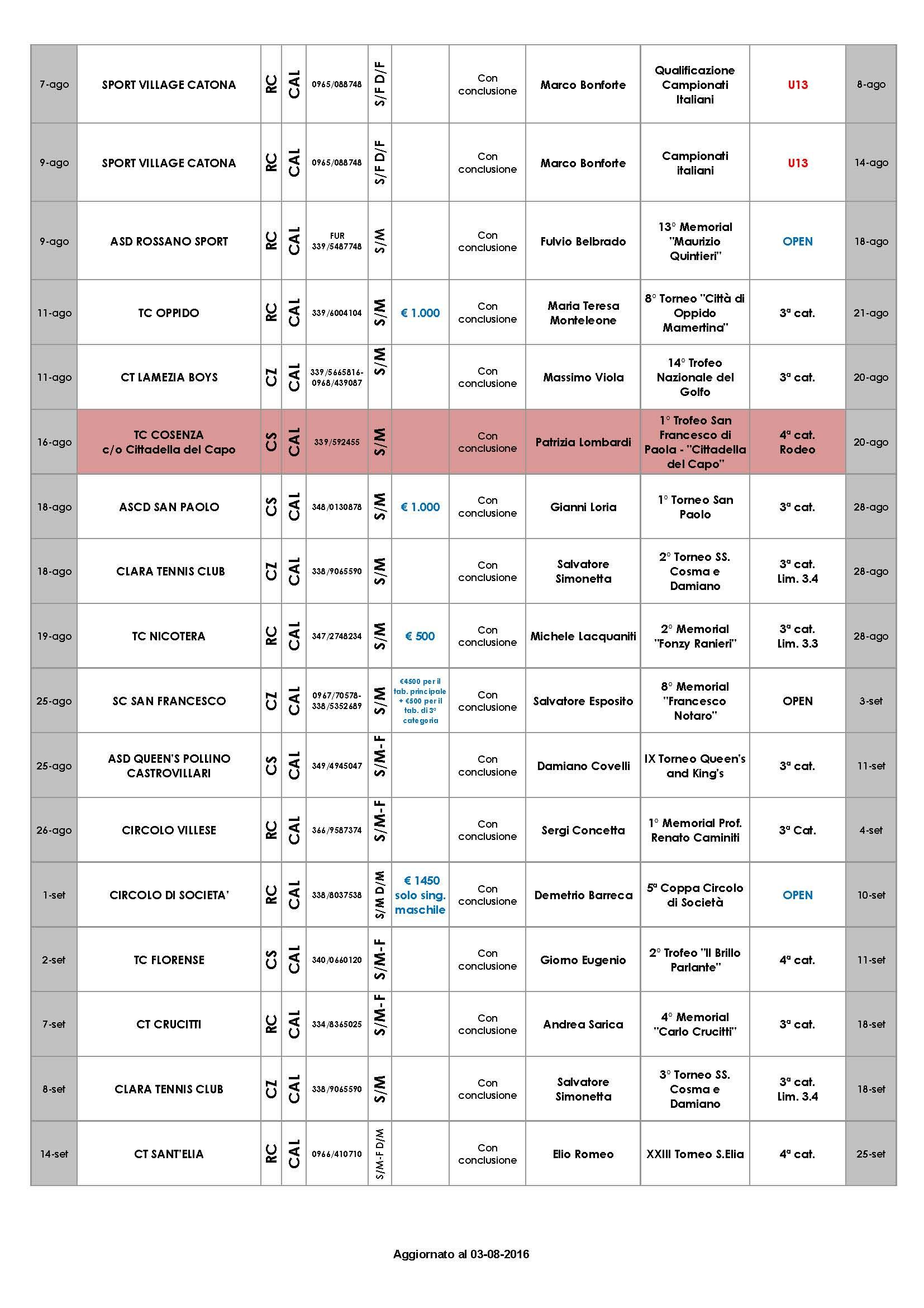 calendario tornei calabria 2016 - agg. 03.08.2016_Pagina_5