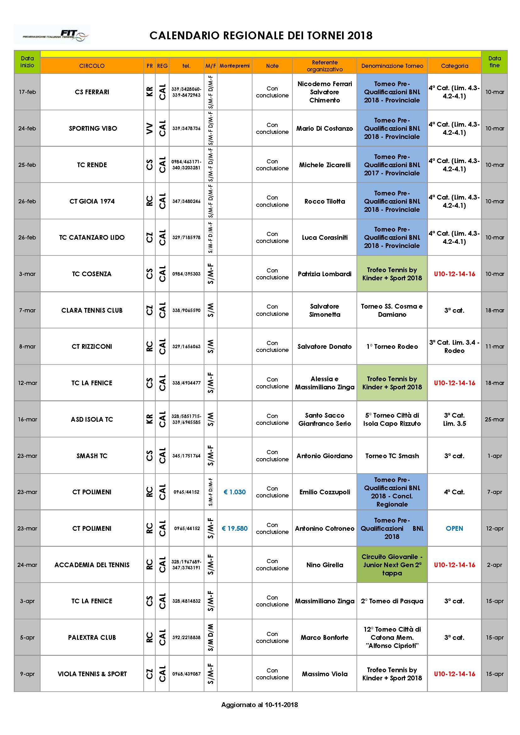 Infotennis Calendario Tornei.Infotennis Calendario Tornei Calendario 2020